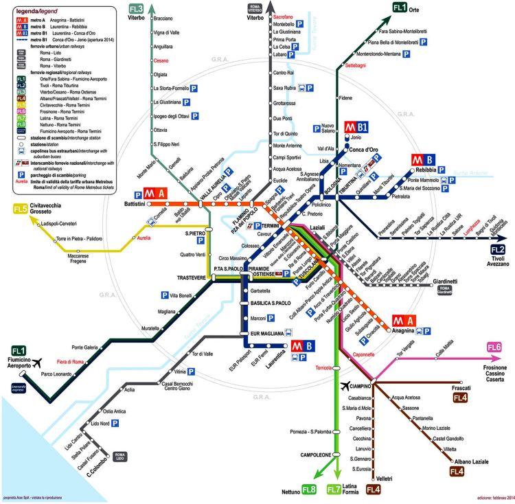 Rome transit system