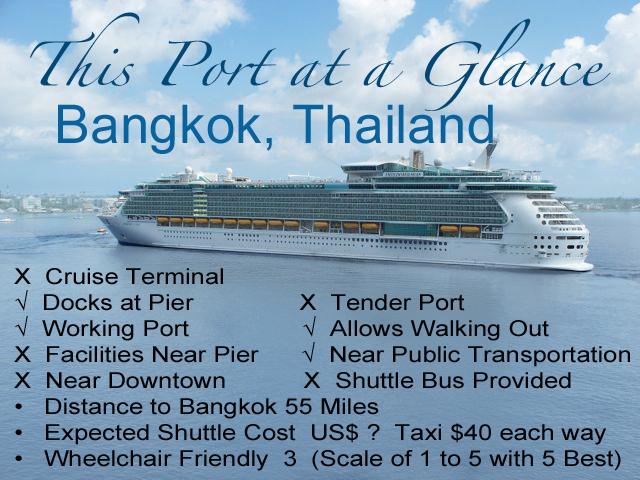 what to expect in Bangkok Thailand at a glance