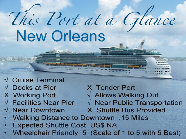 The port of New Orleans at a glance. What's in port?