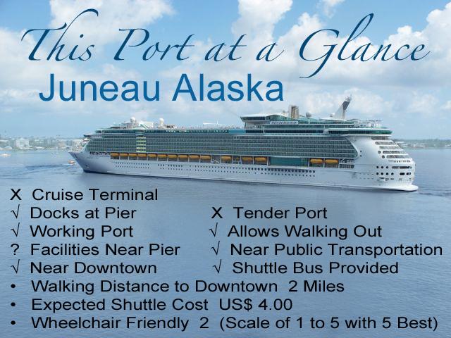 Juneau port at a glance.